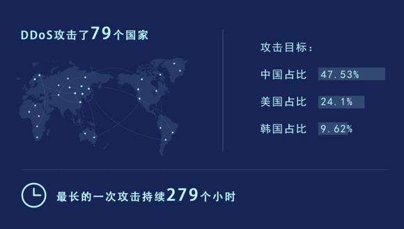 开创协同安全网络 青松云安全HADES引领